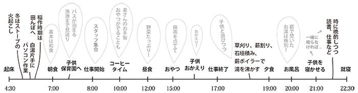 奈良さんの一日_.jpg
